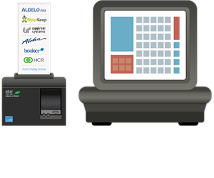POS Integration tools for your business