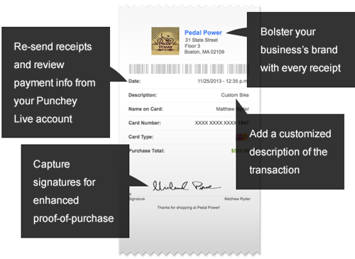 eReceipts with annotations
